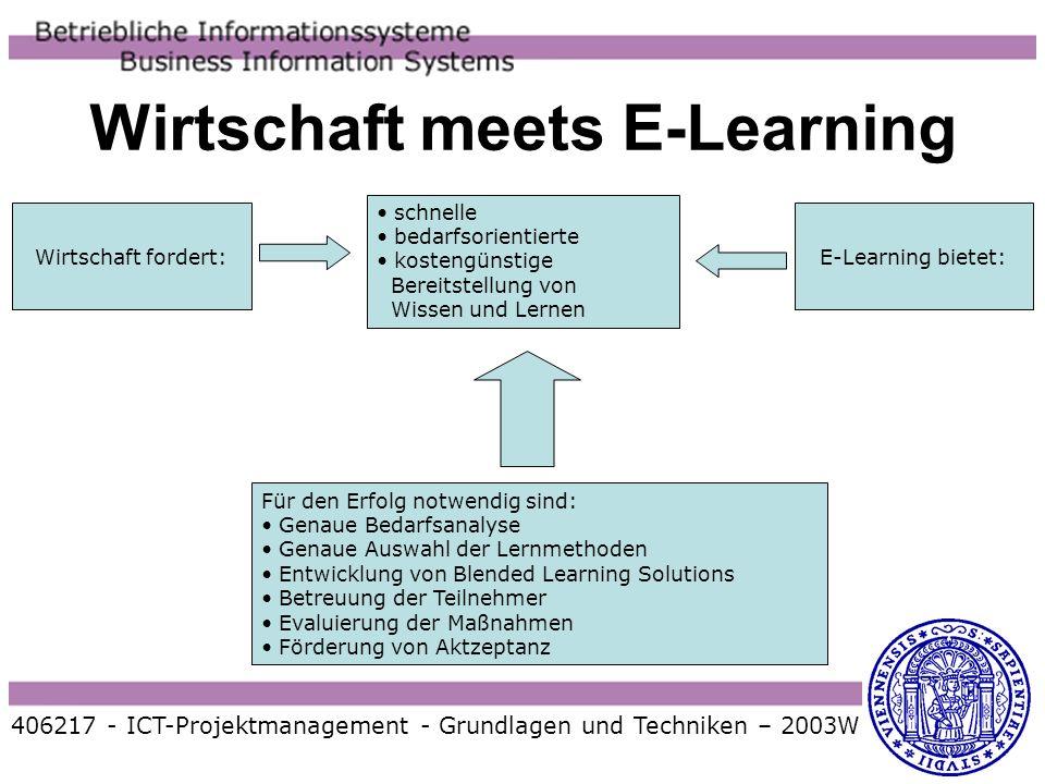 Wirtschaft meets E-Learning