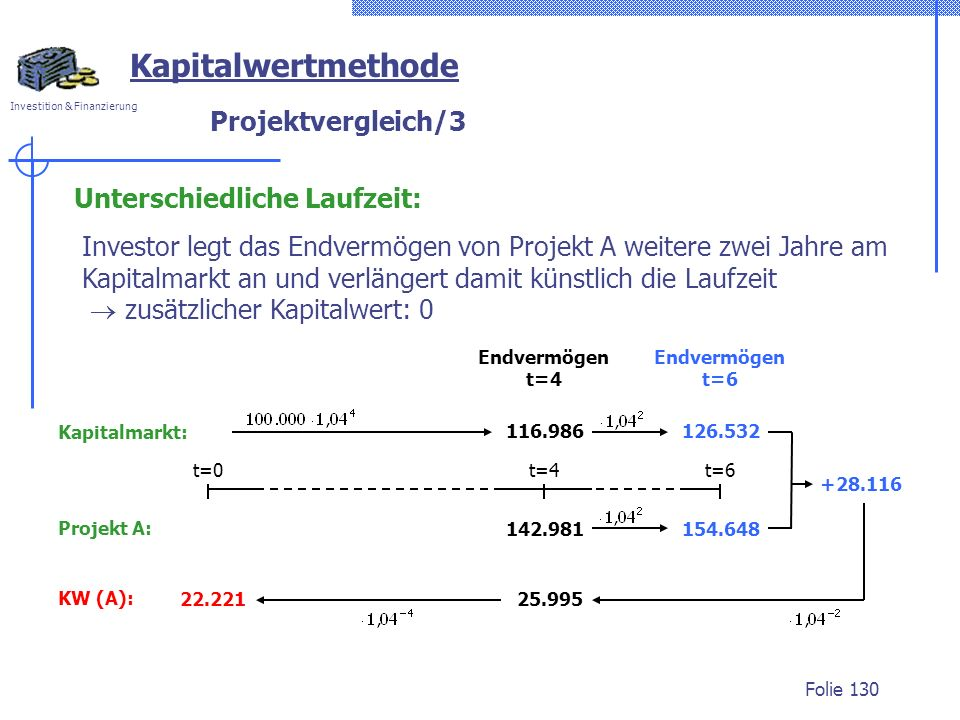 Kapitalwertmethode Projektvergleich/3 Unterschiedliche Laufzeit: