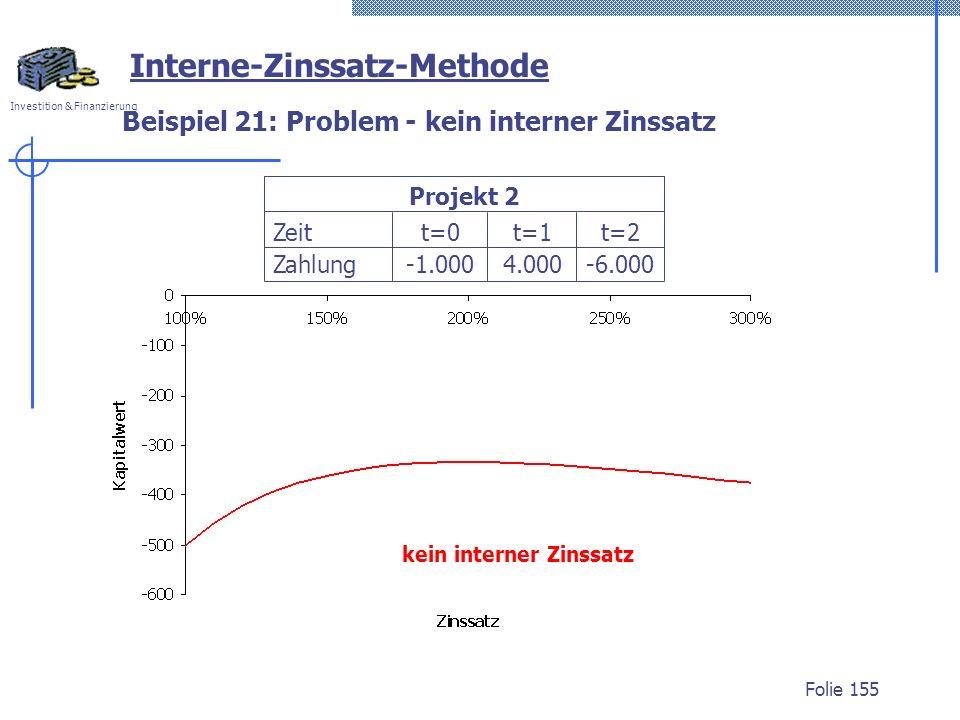 Beispiel 21: Problem - kein interner Zinssatz
