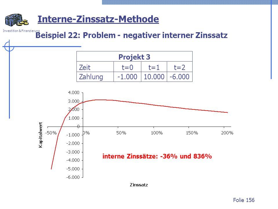 Beispiel 22: Problem - negativer interner Zinssatz