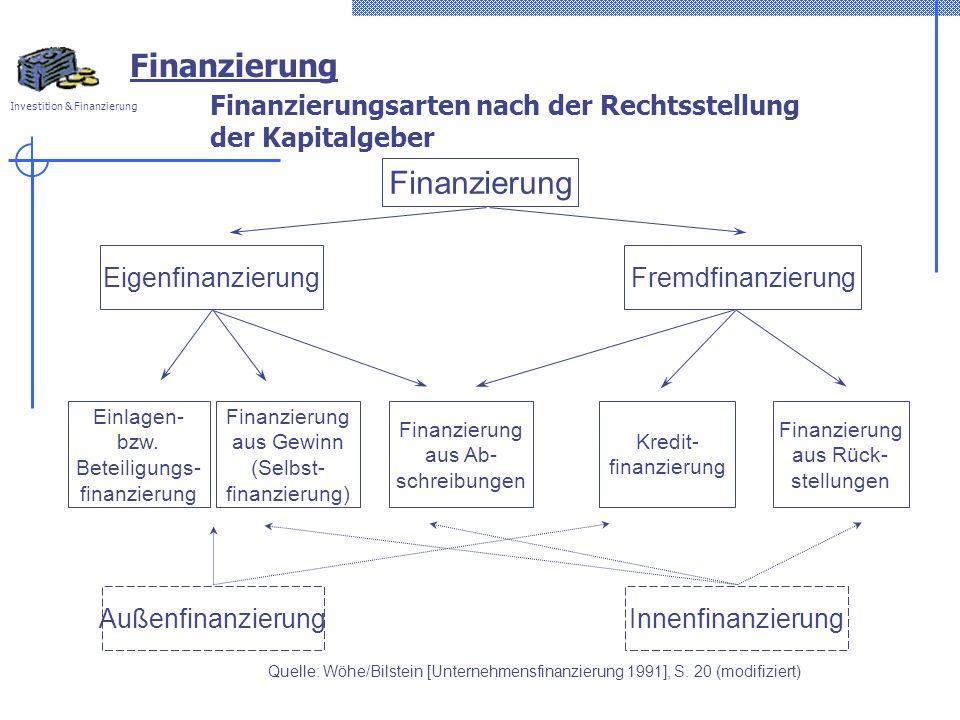Finanzierungsarten nach der Rechtsstellung der Kapitalgeber