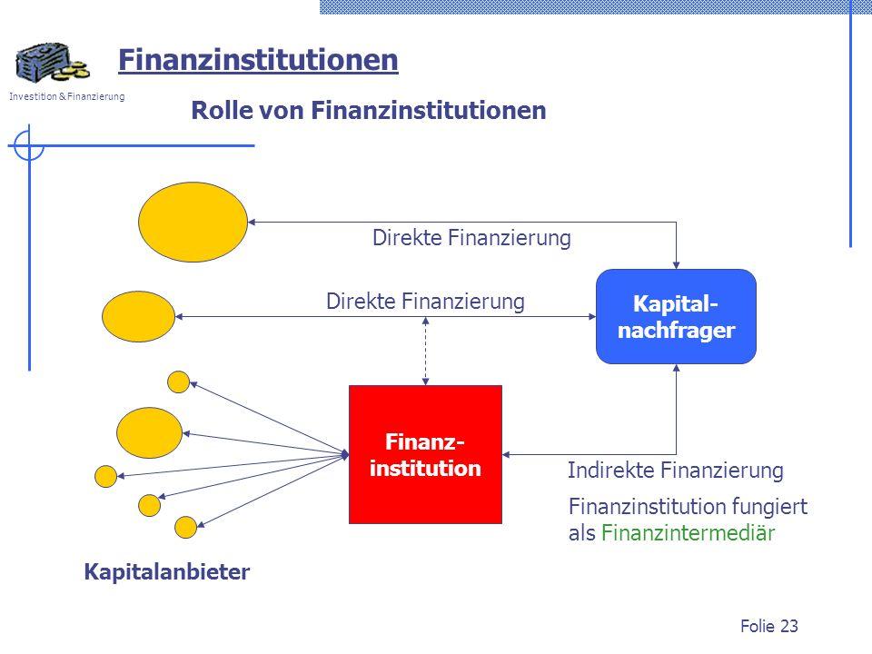 Rolle von Finanzinstitutionen