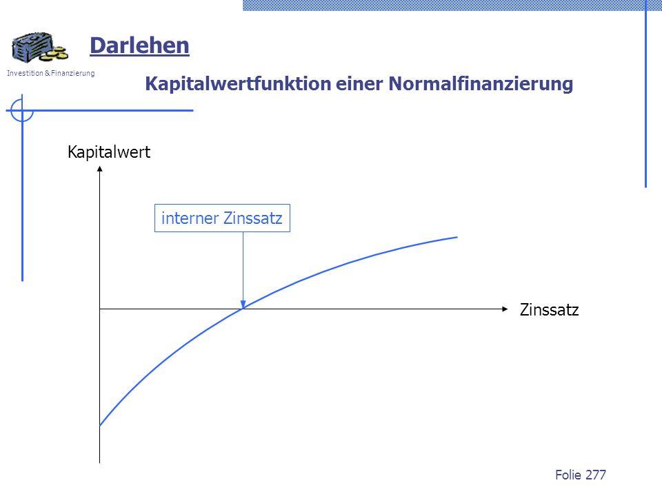 Kapitalwertfunktion einer Normalfinanzierung