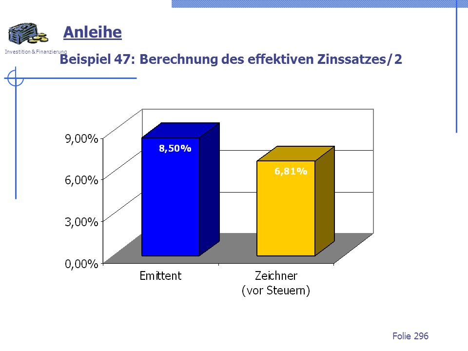 Beispiel 47: Berechnung des effektiven Zinssatzes/2