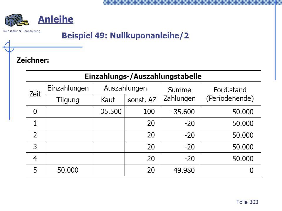 Beispiel 49: Nullkuponanleihe/2