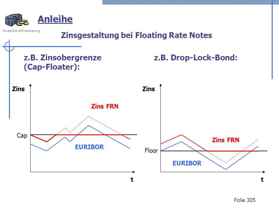 Zinsgestaltung bei Floating Rate Notes