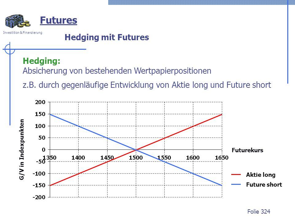 Futures Hedging mit Futures