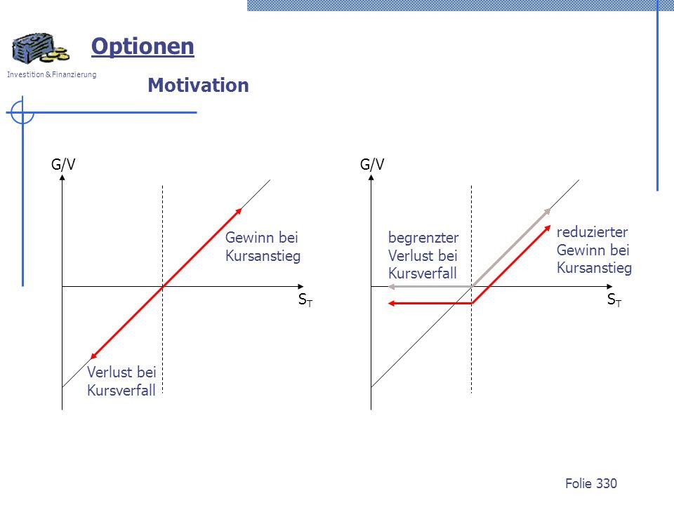 Optionen Motivation G/V ST Gewinn bei Kursanstieg