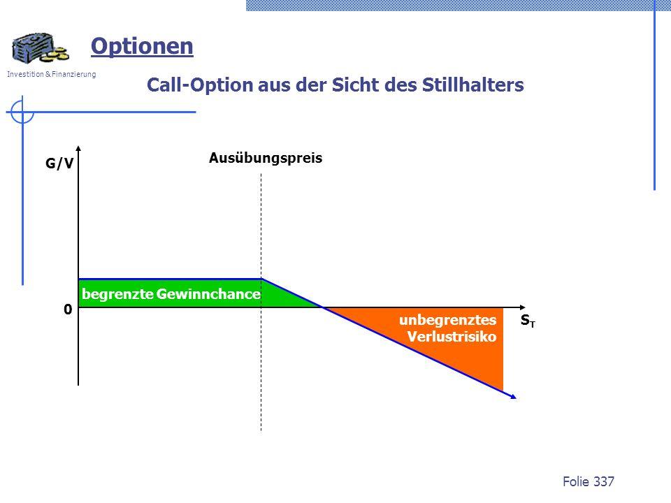 Call-Option aus der Sicht des Stillhalters