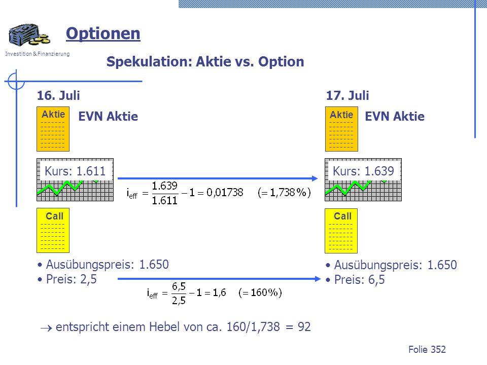 Spekulation: Aktie vs. Option