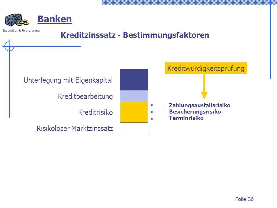 Kreditzinssatz - Bestimmungsfaktoren