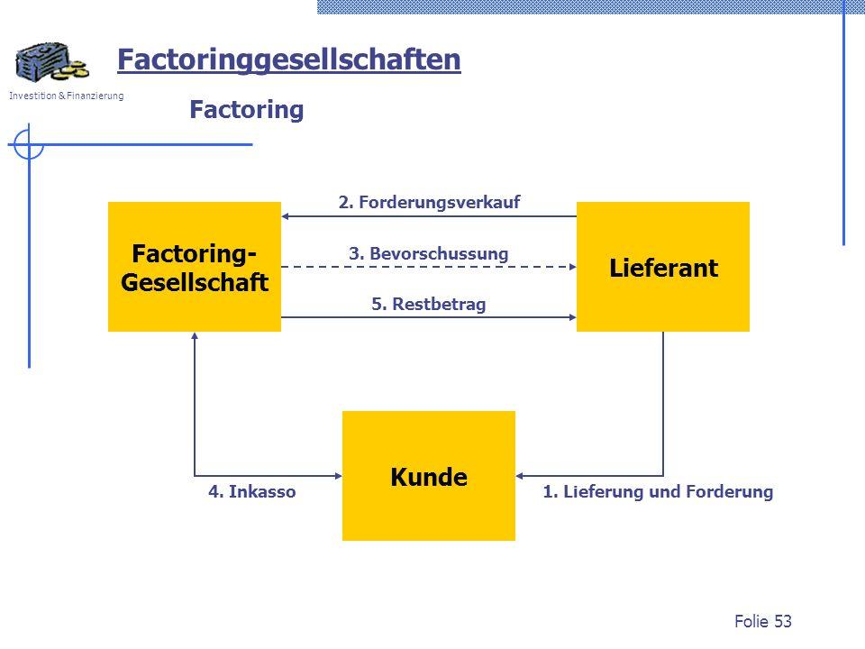 Factoring-Gesellschaft