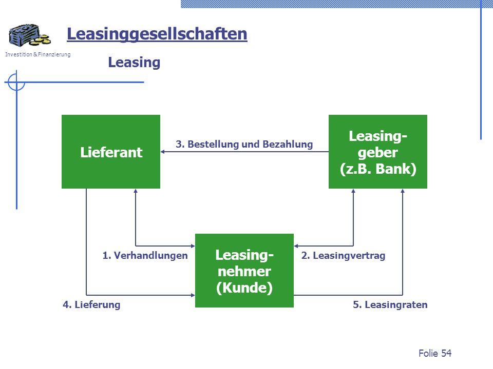Leasing- geber (z.B. Bank)