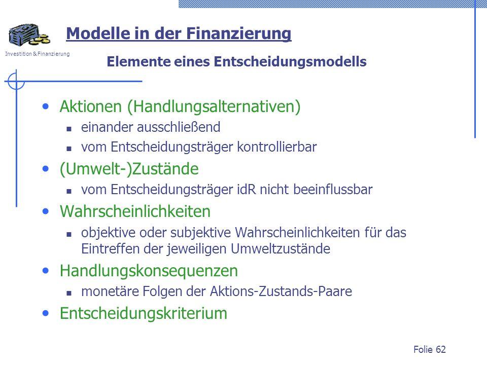 Elemente eines Entscheidungsmodells