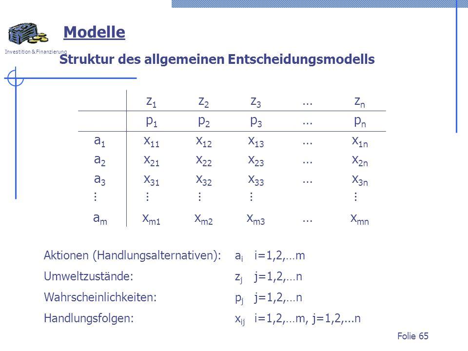 Struktur des allgemeinen Entscheidungsmodells