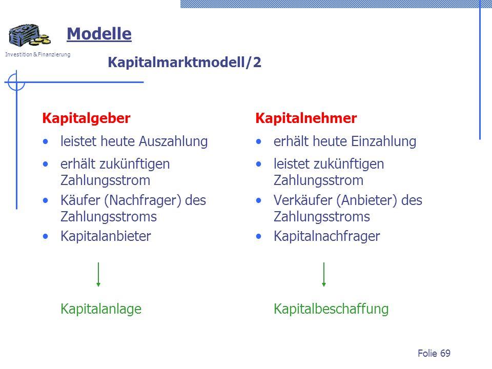Modelle Kapitalmarktmodell/2 Kapitalgeber leistet heute Auszahlung