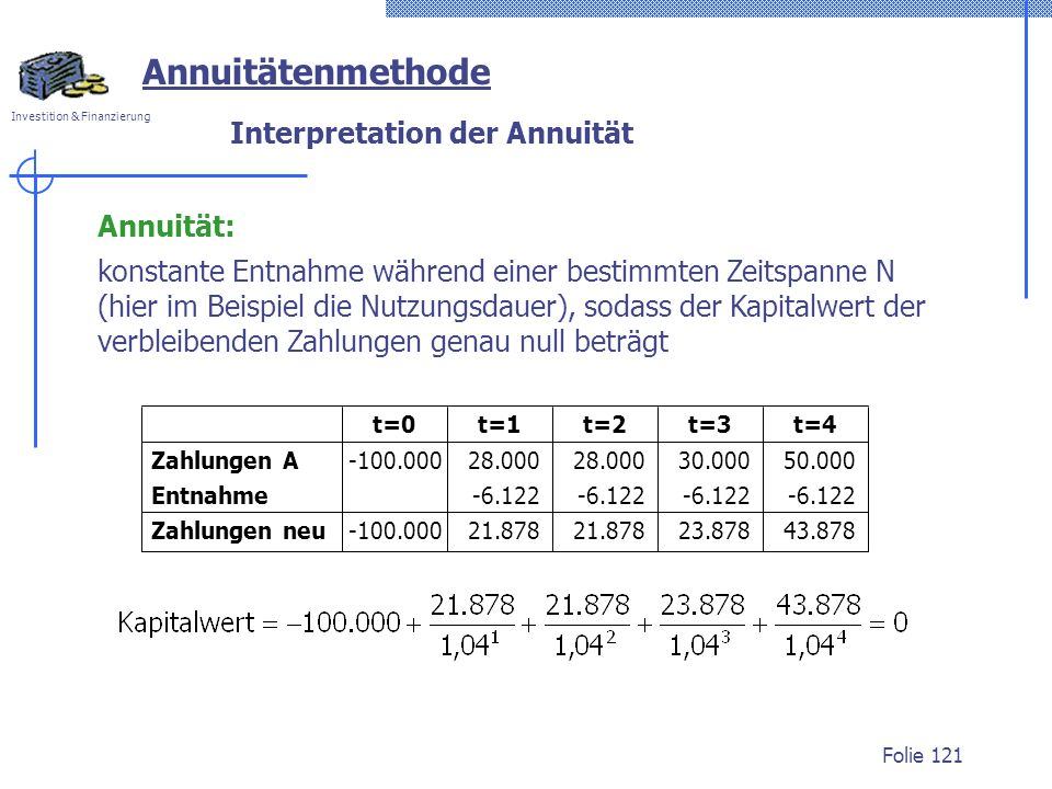 Interpretation der Annuität