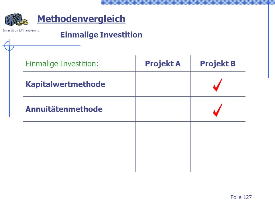 Einmalige Investition