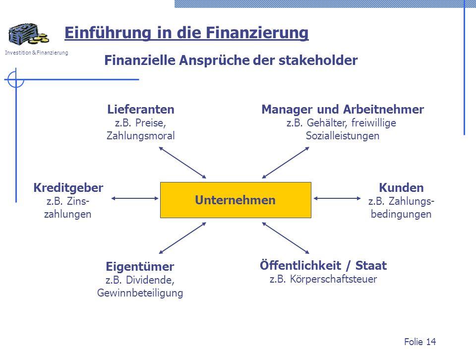 Finanzielle Ansprüche der stakeholder