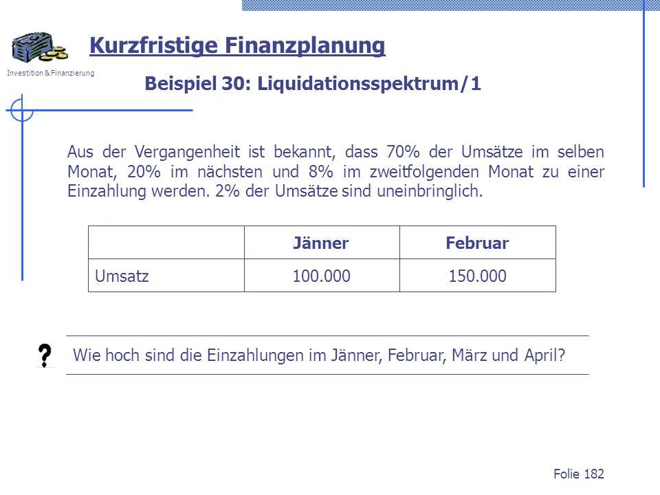 Beispiel 30: Liquidationsspektrum/1