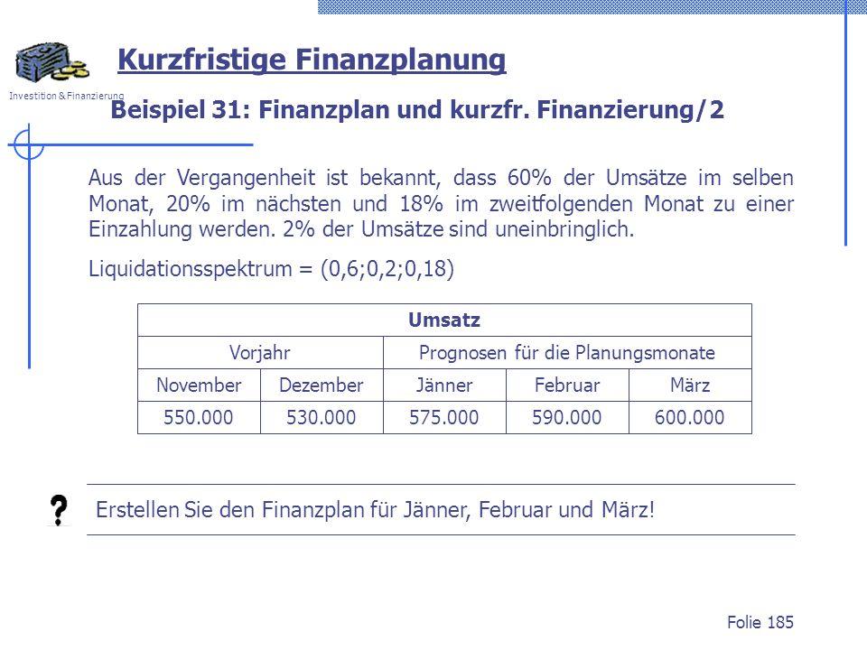Beispiel 31: Finanzplan und kurzfr. Finanzierung/2