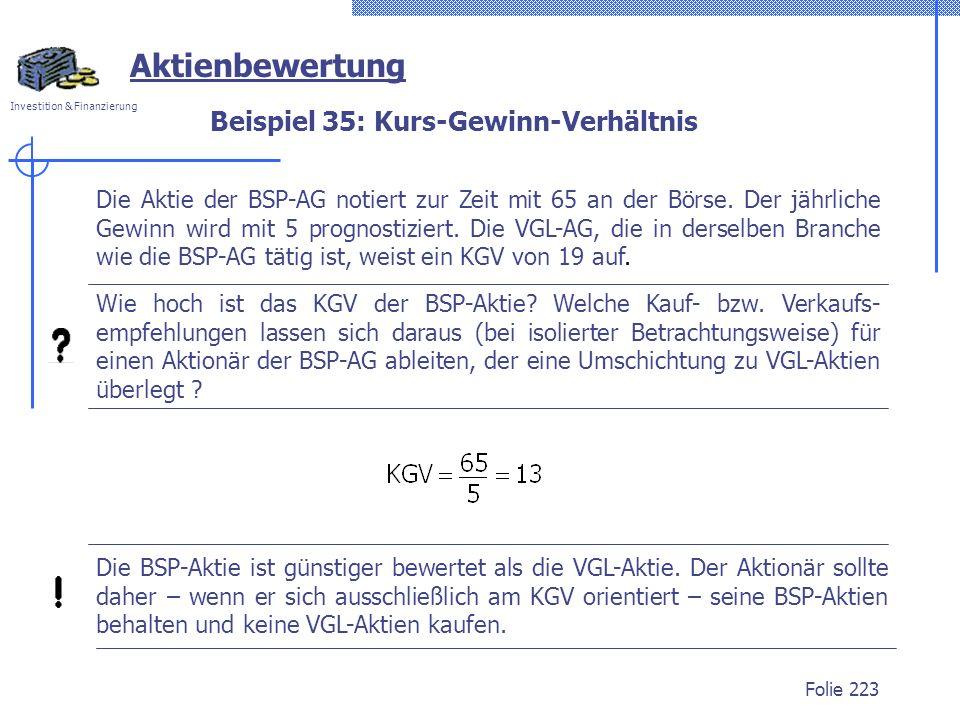 Beispiel 35: Kurs-Gewinn-Verhältnis
