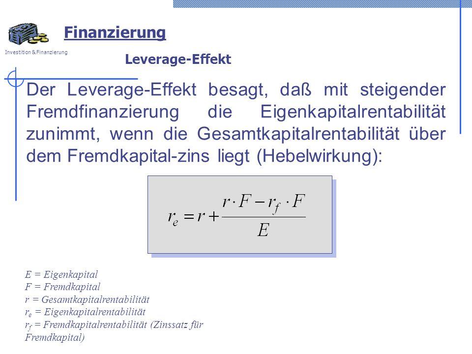 Finanzierung Leverage-Effekt.
