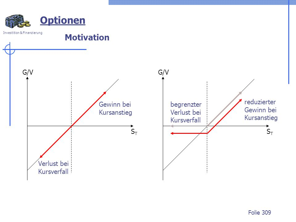 Optionen Motivation G/V ST Gewinn bei Kursanstieg