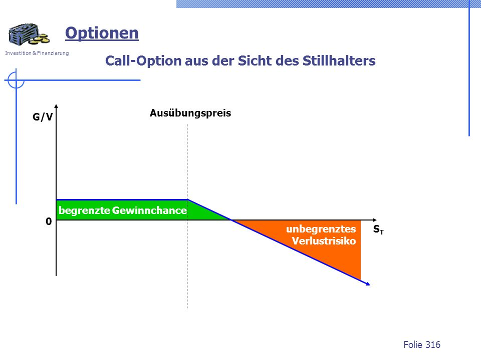 Call-Option aus der Sicht des Stillhalters