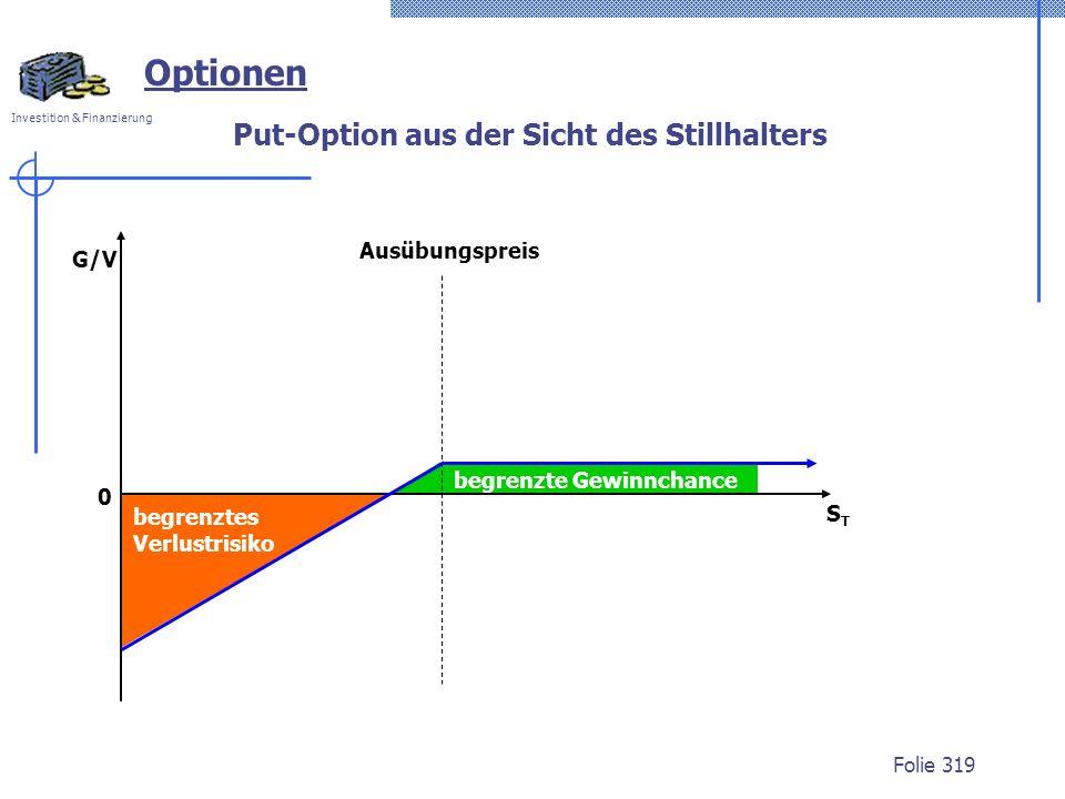 Put-Option aus der Sicht des Stillhalters