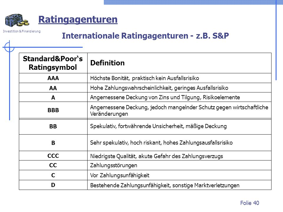 Internationale Ratingagenturen - z.B. S&P