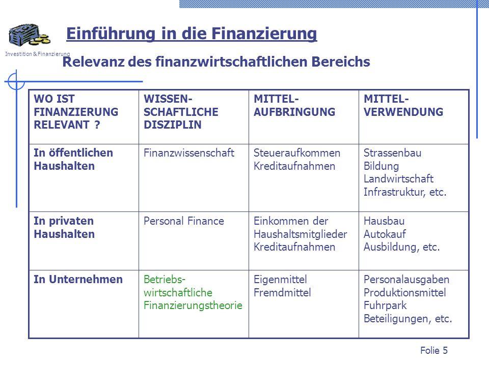 Relevanz des finanzwirtschaftlichen Bereichs