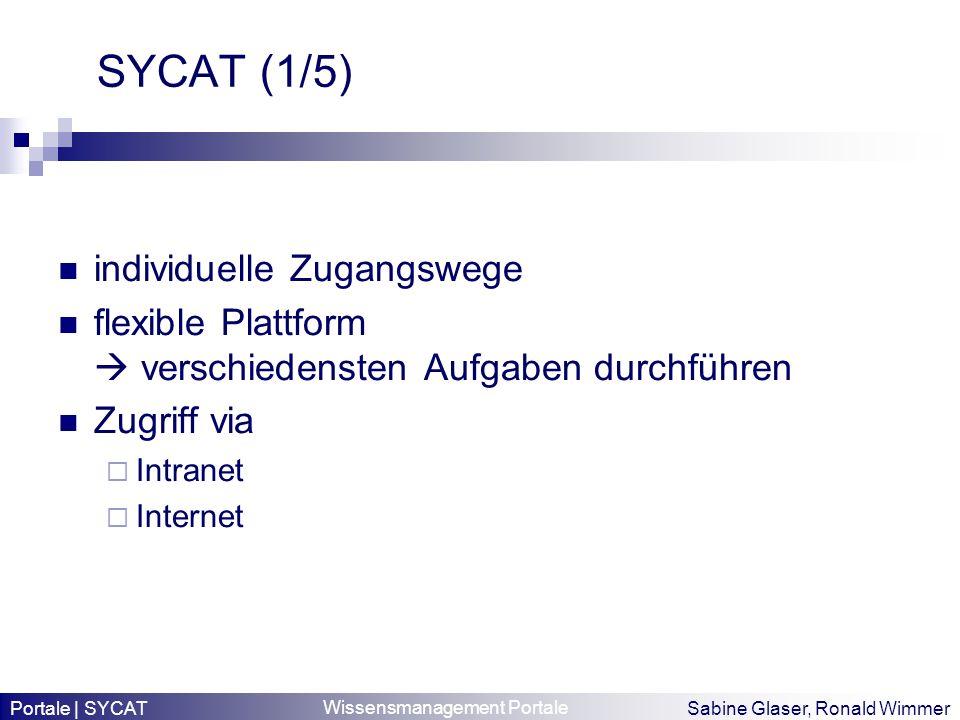 SYCAT (1/5) individuelle Zugangswege