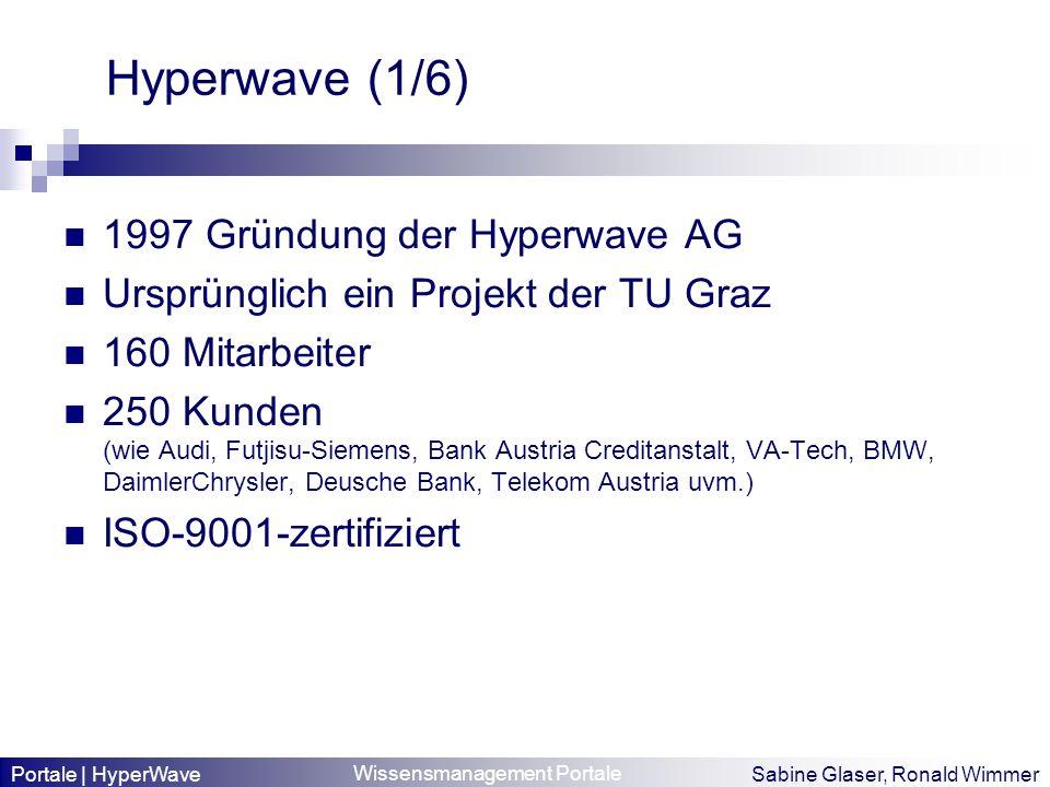 Hyperwave (1/6) 1997 Gründung der Hyperwave AG