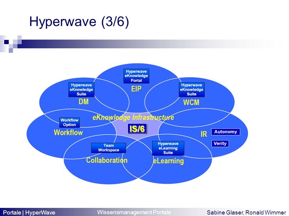 Hyperwave (3/6) Portale | HyperWave