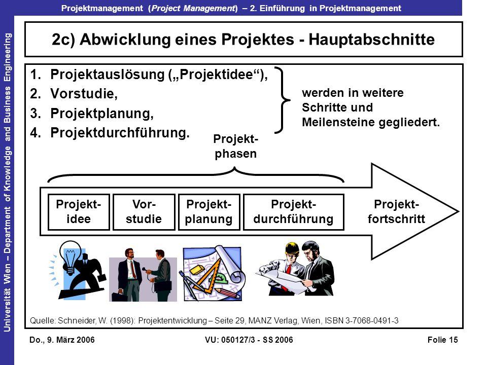 2c) Abwicklung eines Projektes - Hauptabschnitte
