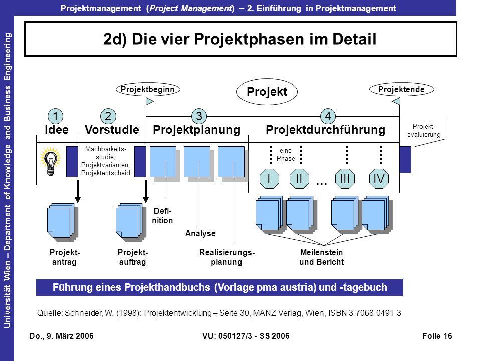 2d) Die vier Projektphasen im Detail
