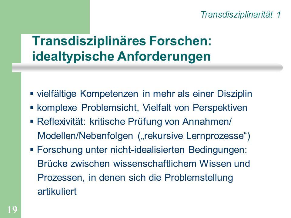 Transdisziplinäres Forschen: idealtypische Anforderungen
