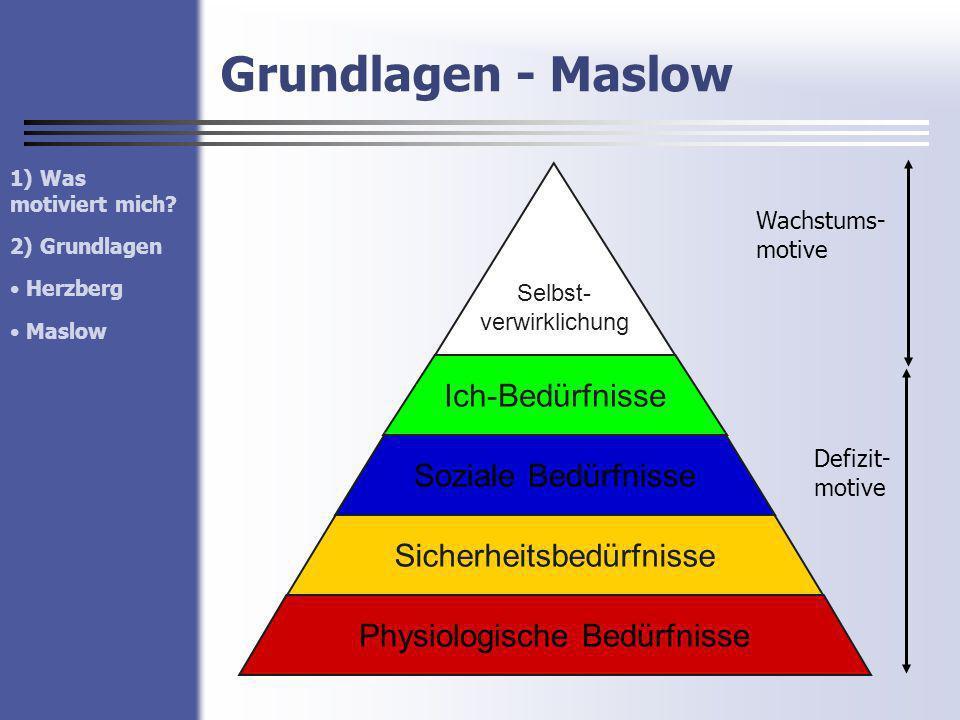 Grundlagen - Maslow Ich-Bedürfnisse Soziale Bedürfnisse