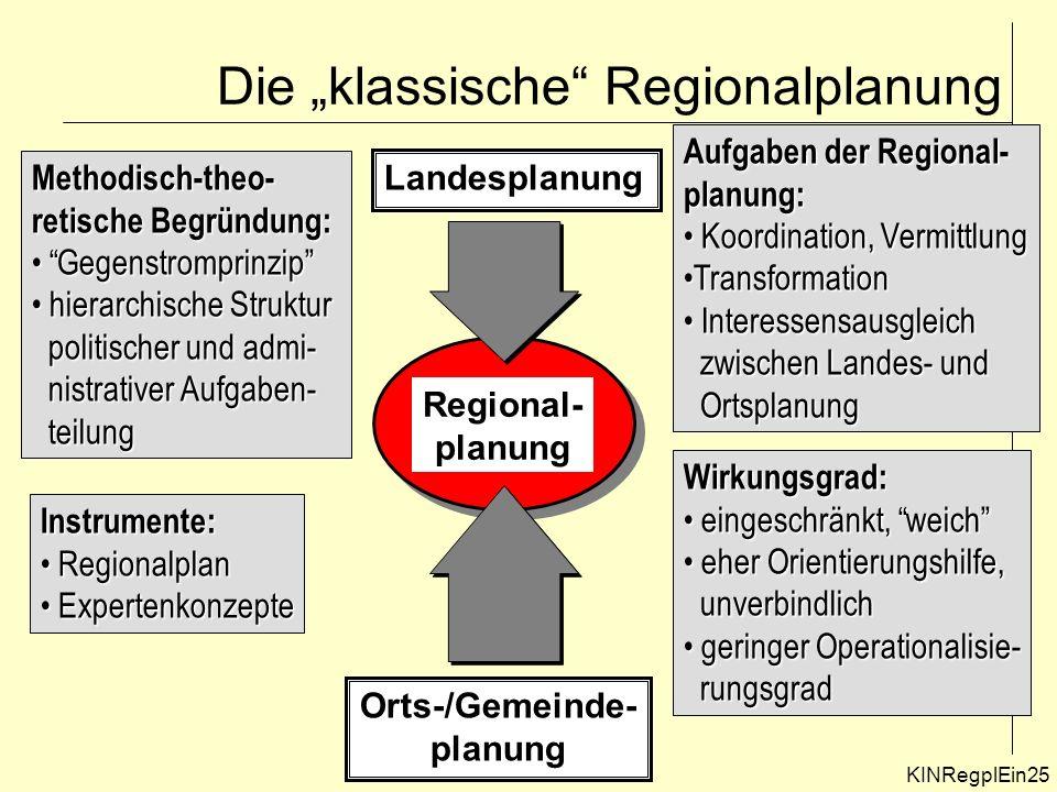 """Die """"klassische Regionalplanung"""