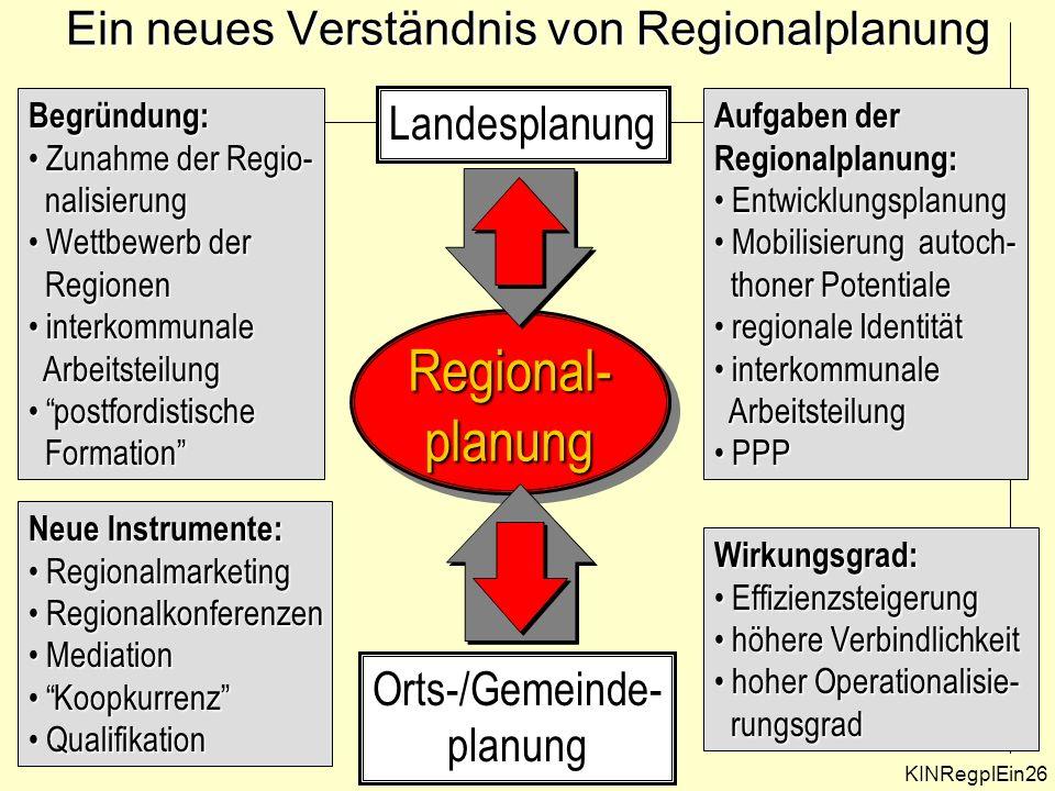 Ein neues Verständnis von Regionalplanung