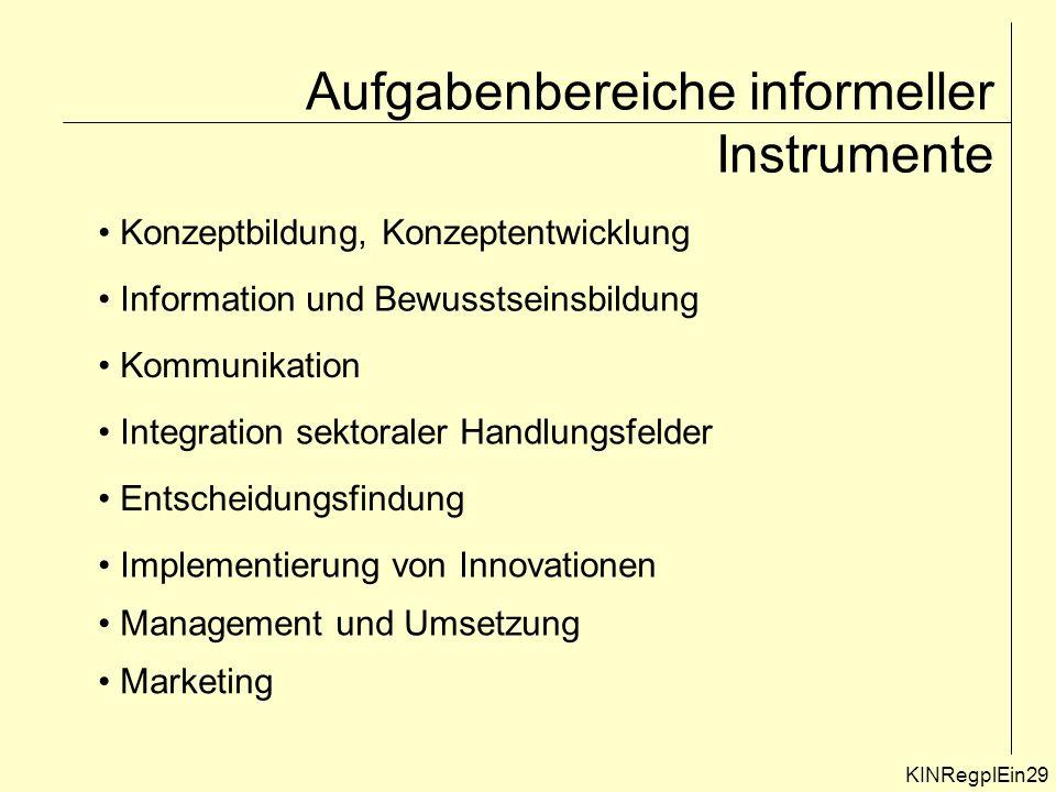 Aufgabenbereiche informeller Instrumente
