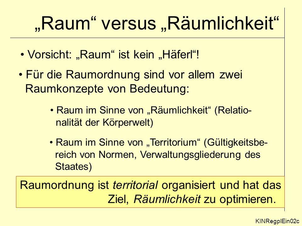 """Raum versus ""Räumlichkeit"