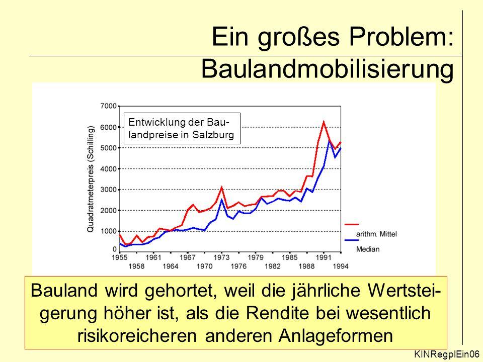Ein großes Problem: Baulandmobilisierung