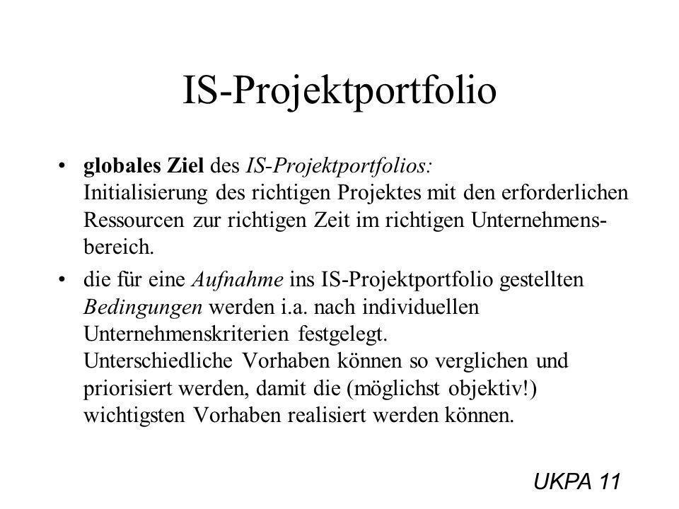 IS-Projektportfolio