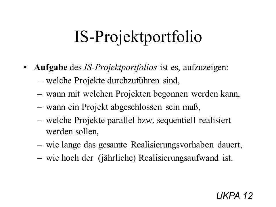 IS-Projektportfolio Aufgabe des IS-Projektportfolios ist es, aufzuzeigen: welche Projekte durchzuführen sind,
