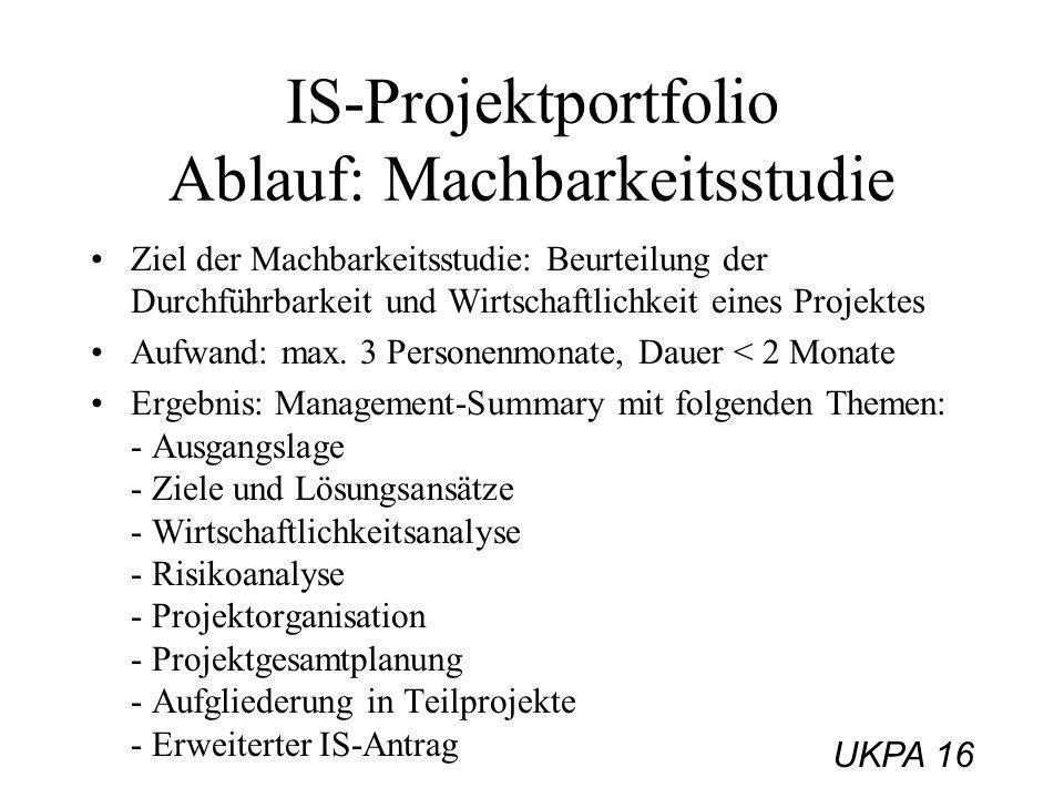 IS-Projektportfolio Ablauf: Machbarkeitsstudie