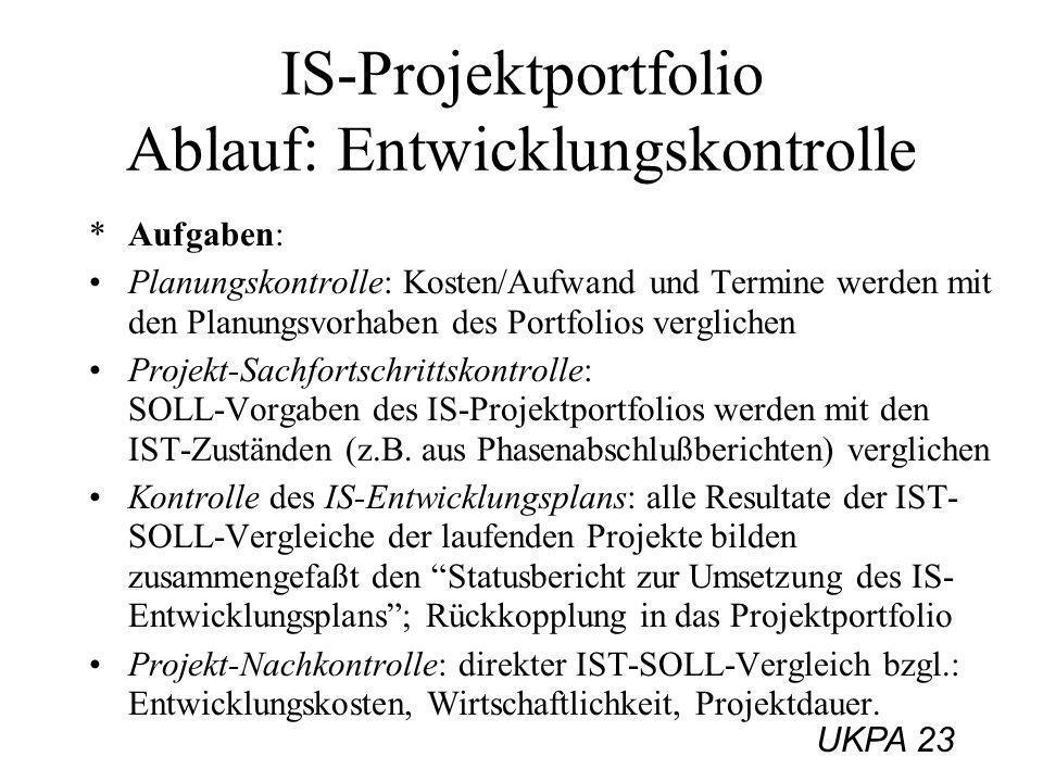 IS-Projektportfolio Ablauf: Entwicklungskontrolle