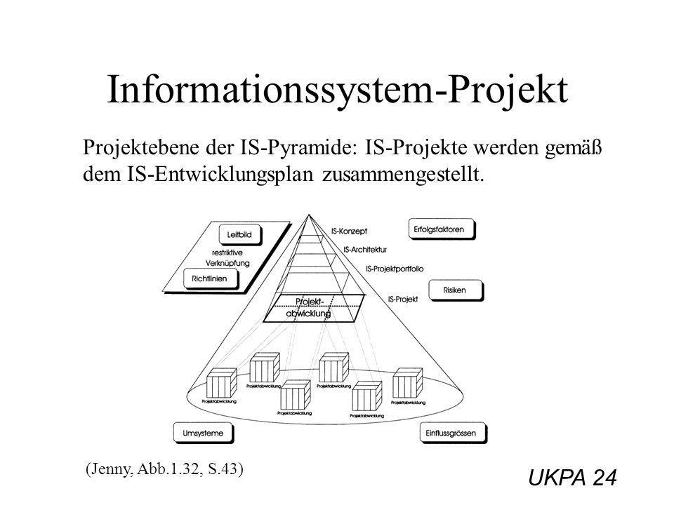 Informationssystem-Projekt