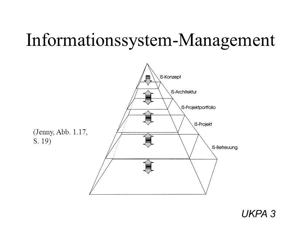 Informationssystem-Management